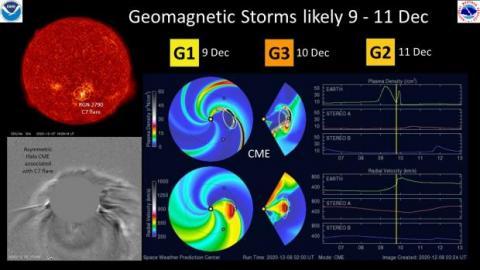 Пример геомагнитного прогноза США, растиражированного во многих СМИ. Проиллюстрировано распространение выброса солнечной плазмы по направлению к Земле. Источник: https://www.swpc.noaa.gov