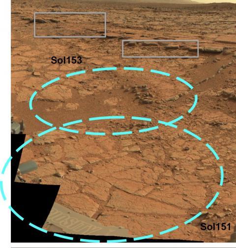 Участок Lower Sheepbed unit в районе Йеллоунайф Бэй. Кругами отмечены два типа поверхности, где прибор ДАН провел измерения в активном режиме. Распределение воды в грунте, относящемся к верхнему кругу, соответствует модели равномерного распределения с 2,5% содержания воды по массе. Данные, полученные для грунта в нижнем круге, соответствуют двуслойной модели с содержанием воды 1,4% по массе в верхнем слое (16 см) и 3,8% по массе — в нижнем. Фотография поверхности © NASA