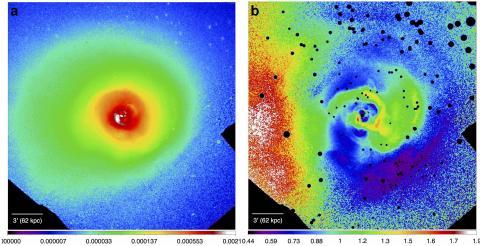 Рис. 1. a) Изображение скопления галактик в созвездии Персея в рентгеновском диапазоне. Цвет отображает яркость скопления: от высокой в центре (белый) до более низкой к краям (синий). b) Отклонения рентгеновской поверхностной яркости в скоплении в Персее от симметричной модели (изменение цвета от синего к красному и белому означает увеличение рентгеновской яркости)
