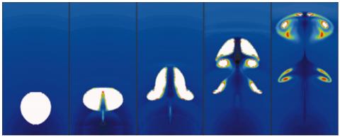 Рис. 2. Моделирование всплывающих пузырей релятивистской плазмы в центрах скоплений галактик (из работы Чуразова и др., 2001). Вероятно, что турбулентные движения газа возбуждаются подобными пузырями