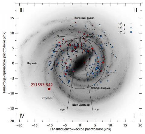 Предполагаемое расположение двойной системы в Галактике в рукаве Стрельца. Кружком показано расположение Солнечной системы. Карта Галактики из работы Уркварда и др. (2014) (Urquhart et al. 2014)