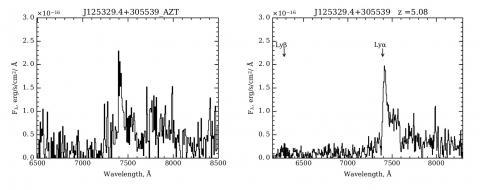 Спектры квазара J125329+305539 на красном смещении 5.08. Слева — измеренный спектрографом АДАМ (АЗТ-33ИК), справа — измеренный на телескопе БТА (САО РАН). По горизонтали — длина волны. Пик, обозначенный стрелкой, — полоса излучения водорода, так называемая линия Лайман-альфа. В лабораторных условиях она находится в ультрафиолетовой области спектра, но из-за большого удаления объекта и красного смещения сместилась в видимую часть спектра