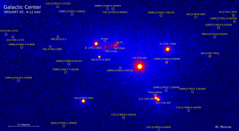 Обзор центральной области Галактики (т.н. «балджа») телескопом СРГ/ART-XC в жестком диапазоне энергий. Изображение: СРГ/ART-XC/ИКИ