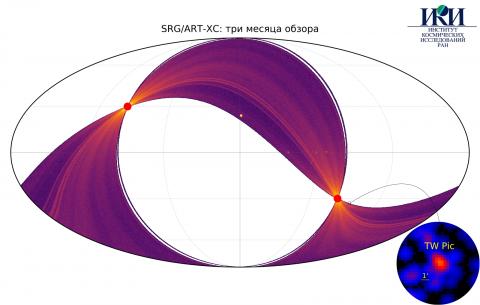 Карта небесной сферы телескопа СРГ/АРТ-ХС за три месяца обзора (с) СРГ/АРТ-ХС/ИКИ