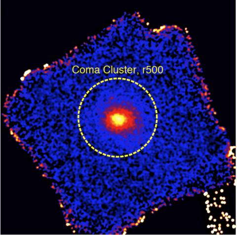 Скопления галактик в созвездии Волосы Вероники, изображение получено телескопом ART-XC (4–12 кэВ) обсерватории «Спектр-РГ». Изображение: ИКИ РАН