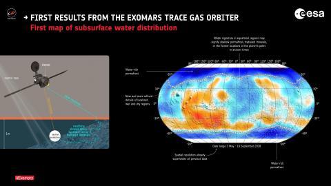 Первая карта распределения воды в подповерхностном слое грунта Марса по данным прибора FREND (с) ESA; spacecraft: ATG/medialab; data: I. Mitrofanov et al (2018)