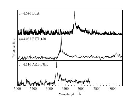 Оптические спектры трех ранее неизвестных квазаров на красном смещении z>4, открытых телескопом СРГ/еРОЗИТА. Эти объекты были найдены нейронной сетью SRGz среди около полумиллиона источников, обнаруженных телескопом СРГ/ еРОЗИТА, и их природа была подтверждена в ходе оптической спектроскопии на телескопах БТА, РТТ-150 и АЗТ-33ИК