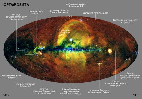 Карта всего неба СРГ/еРОЗИТА с указанием наиболее ярких и примечательных объектов и протяженных структур (c) М.Гильфанов, Р.Сюняев, Е.Чуразов (ИКИ), H.Brunner, A.Merloni, J.Sanders (МПЕ)
