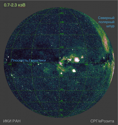 Карта половины всего неба в диапазоне 0.7–2.3 килоэлектрон-вольта, полученная телескопом СРГ/еРозита в ходе первого обзора неба. Изображение: ИКИ РАН