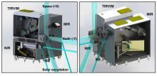 Схема расположения спектрометров комплекса АЦС и лучи зрения (с) Роскосмос/ЕКА/ЭкзоМарс/АЦС/ИКИ