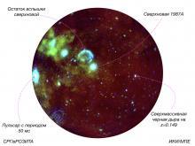 Изображение участка близкой галактики Большое Магелланово Облако (БМО) в направлении на туманность Тарантул, полученное телескопом еРОЗИТА (с) СРГ/еРОЗИТА
