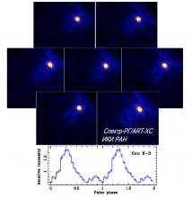 Изображения рентгеновского пульсара Центавр X-3, полученные семью модулями телескопа ART-XC (с) Роскосмос/DLR/Спектр-РГ/ИКИ