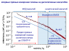 С помощью прибора БМСВ впервые были проведены измерения флуктуаций потока ионов на ионно-кинетических масштабах