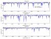 Спектр Солнца, полученный прибором НИР спектрометрического комплекса АЦС (с) Роскосмос/ЕКА/ЭкзоМарс/АЦС/ИКИ