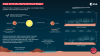 Куда ушла марсианская вода? (с) ESA; data: A. Fedorova et al (2021)
