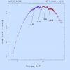 Спектр пульсара Swift J1626.6-5156 по данным обсерваторий NuSTAR и NICER. Изображение из статьи S. Molkov et al 2021 ApJL 915 L27